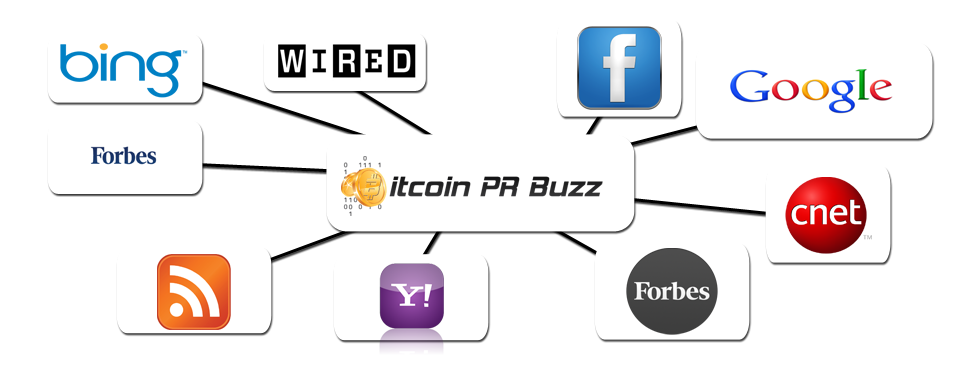 Bitcoin-PR-Buzz-Slide-2