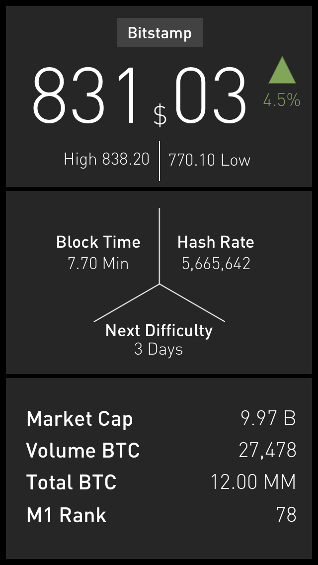 ZeroBlock Bitcoin App Now Available on Android Devices ...