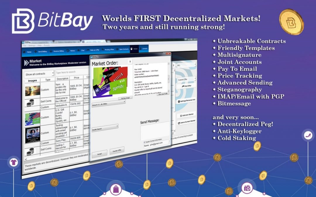 The Worlds Most Advanced Cryptocurrency Software, BitBay Makes Itself Visible