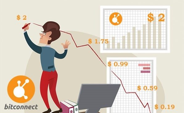 Cryptocurrency BitConnect Breaks Records in Value and Market Cap