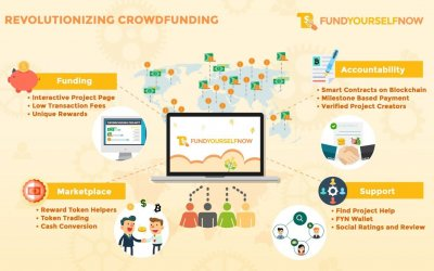 Revolutionary Global Cryptocurrency Crowdfunding Platform, FundYourselfNow Set for Official Launch in Q1 2018