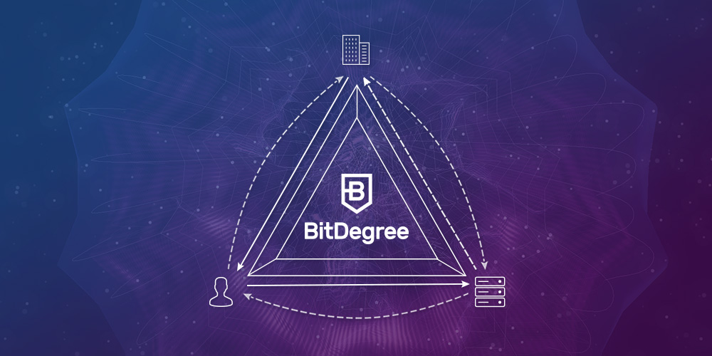 BitDegree Challenges Coursera and HackerRank's Phenomenon by Gearing up With Blockchain