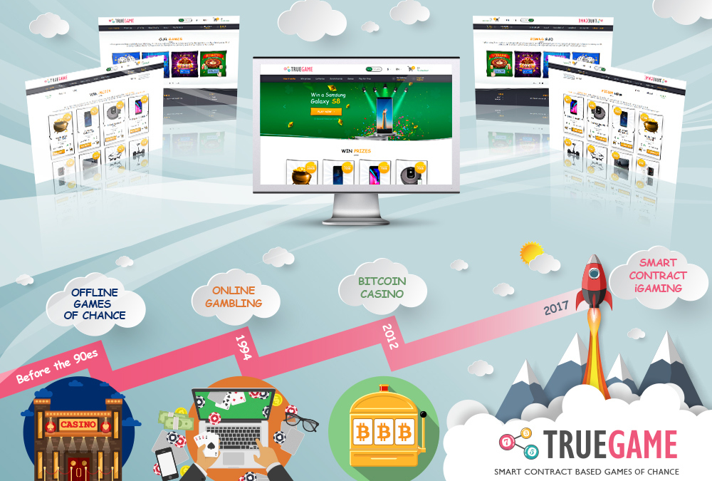 Truegame Introduces Innovative New iGaming Technologies You Didn't Even Know Existed