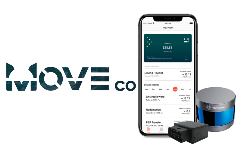 Moveco Introduces Revolutionary Mobility Ecosystem That Turns Miles Into Rewards